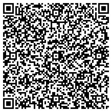 QR-код с контактной информацией организации Балкан-Сич, ЧП