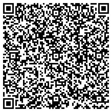 QR-код с контактной информацией организации ПКФ Херсонпромхолод, ЧП