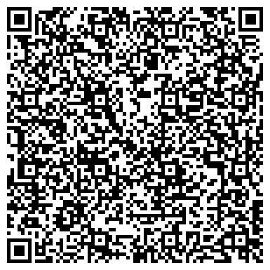 QR-код с контактной информацией организации Милленниум ЛПК, ООО (ТМ Новый Океан)