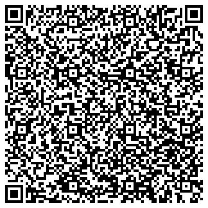 QR-код с контактной информацией организации Белоруснефть-Гроднооблнефтепродукт, РУП филиал