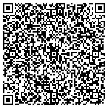 QR-код с контактной информацией организации Магнат-Трейд, ЧП
