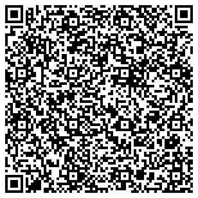 QR-код с контактной информацией организации НТЦ Информационные системы, ЧАО
