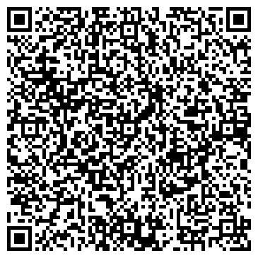 QR-код с контактной информацией организации НПО Безмен, ООО