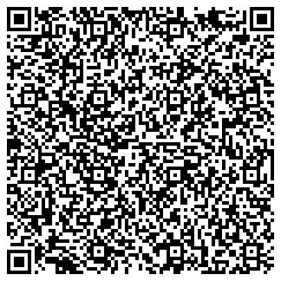 QR-код с контактной информацией организации Финансовая Компания Система, ООО