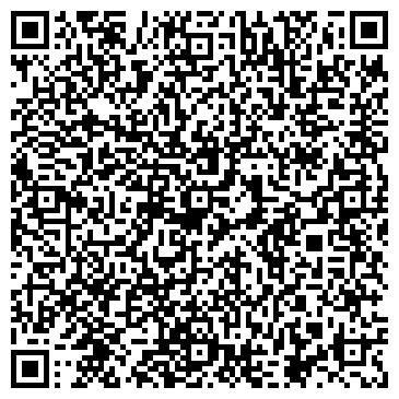 QR-код с контактной информацией организации Мироненко, СПД
