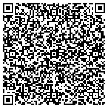 QR-код с контактной информацией организации Termolife, ООО
