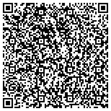 QR-код с контактной информацией организации Головко С.В.,ЧП (Промышленный холод)