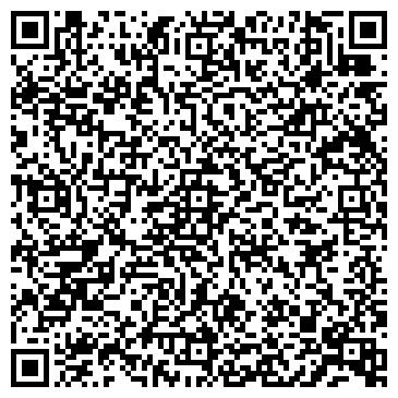 QR-код с контактной информацией организации KavaGroup(КофеГруп), ООО