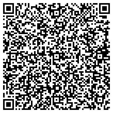 QR-код с контактной информацией организации ТРК Юпитер, ООО