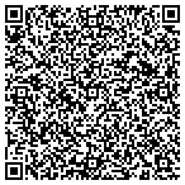 QR-код с контактной информацией организации Строй Тепло Энерго, ЧП