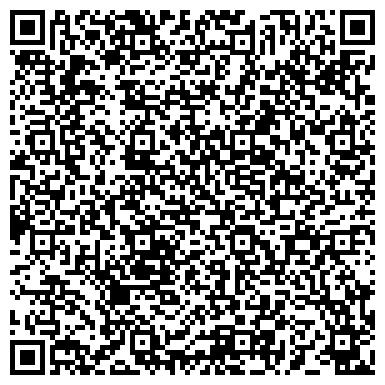 QR-код с контактной информацией организации Радоманов, ЧП (ХолодРемСервис)