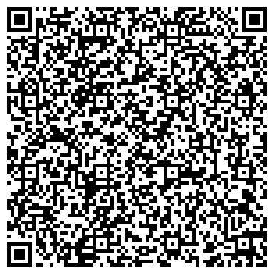 QR-код с контактной информацией организации ЮроСпары, ЧП (EuroSpares)