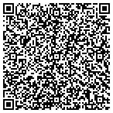 QR-код с контактной информацией организации ИПМ-Консалт групп, ЗАО