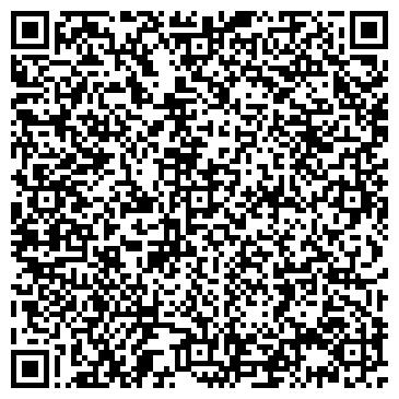 QR-код с контактной информацией организации Агро-Терм, ЧП