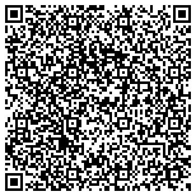 QR-код с контактной информацией организации Нокиа Сименс Нетворкс Украина, ООО