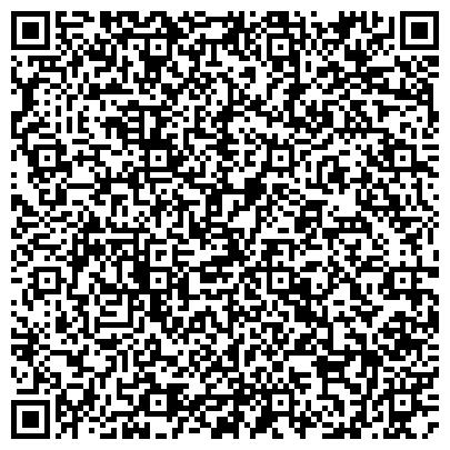 QR-код с контактной информацией организации Научно-инженерный центр линейно-кабельных сооружений (НИЦ ЛКС), ГП