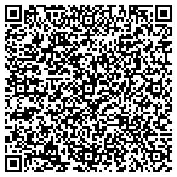 QR-код с контактной информацией организации Променергоавтоматика, ЗАО