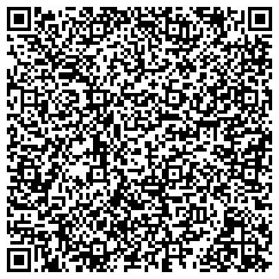 QR-код с контактной информацией организации Мегомметр Уманский завод, ОАО