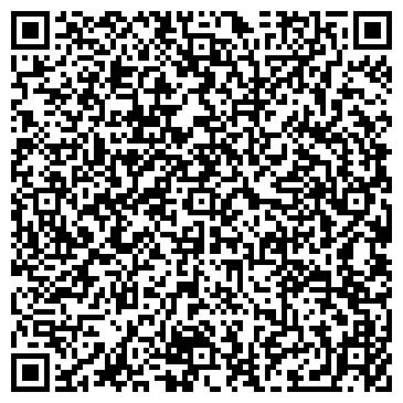 QR-код с контактной информацией организации Термопромавтоматика, ООО