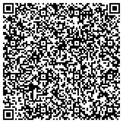 QR-код с контактной информацией организации Инновационные технологические решения, ООО