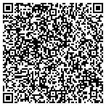 QR-код с контактной информацией организации Раззуваев, ЧП