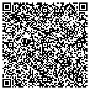 QR-код с контактной информацией организации Энергоучет, ЧАО