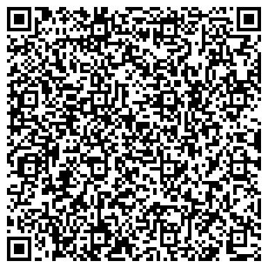 QR-код с контактной информацией организации Контрол Инжиниринг энд Девелопмент Групп, ООО