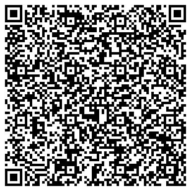 QR-код с контактной информацией организации Киевоблстандартметрология, Компания