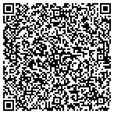 QR-код с контактной информацией организации НТК Энпасэлектро, ООО