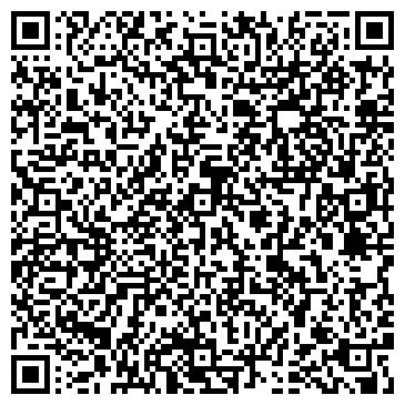 QR-код с контактной информацией организации НПО Этна, ООО