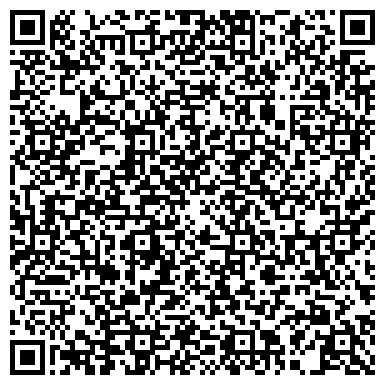 QR-код с контактной информацией организации Радиоизмеритель, ЧП Проценко
