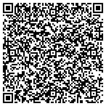 QR-код с контактной информацией организации Global Solutions, ТОО