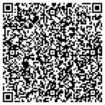 QR-код с контактной информацией организации Белорусская торгово-промышленная палата