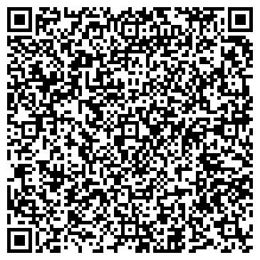 QR-код с контактной информацией организации Петренко Н.В., СПД