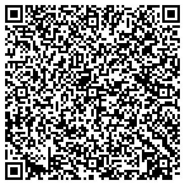 QR-код с контактной информацией организации Электроавтоматика, НПО