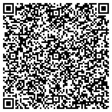 QR-код с контактной информацией организации Грабилин Андрей Геннадьевич, ФОП