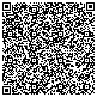 QR-код с контактной информацией организации Полидрук Груп (Polidruk Group), ООО