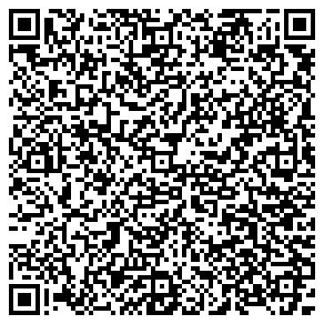 QR-код с контактной информацией организации Индустриальные решения, ООО