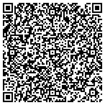 QR-код с контактной информацией организации Сделай сам, ПТФ, ООО