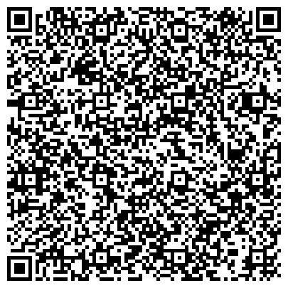 QR-код с контактной информацией организации Химтехнопласт, ООО Фирма