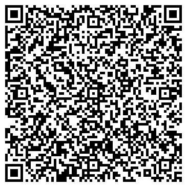 QR-код с контактной информацией организации CNC-Харьков, ЧП
