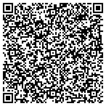 QR-код с контактной информацией организации Нисса Центрум, ООО