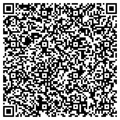 QR-код с контактной информацией организации Итрако, ЧП Харьковский филиал