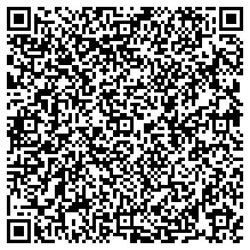 QR-код с контактной информацией организации Электроагрегат, ЧП