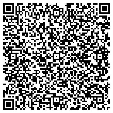 QR-код с контактной информацией организации Бутко И.П.,СПД