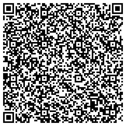 QR-код с контактной информацией организации Центр обработки документов и научно-технической информации, ООО
