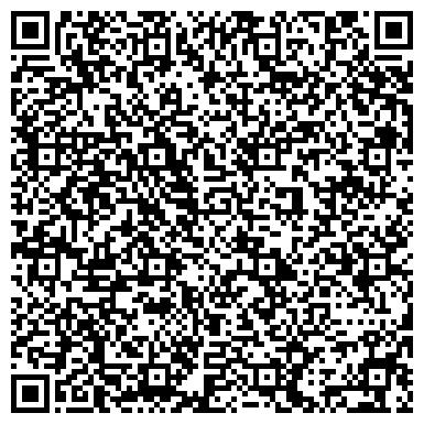 QR-код с контактной информацией организации Терра Принт Украина, Дистрибьютор RISO