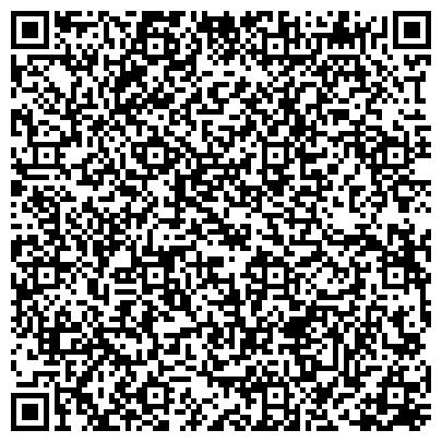QR-код с контактной информацией организации Фибертейп, ООО (Fibertape)