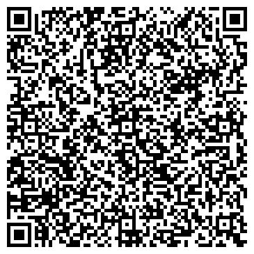 QR-код с контактной информацией организации Ромулин Г.В., СПД