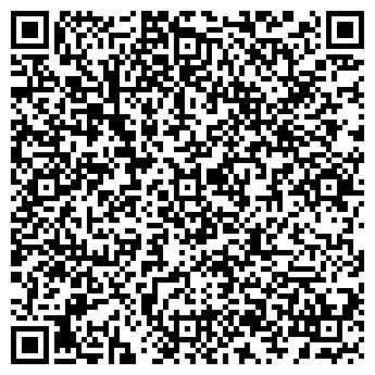 QR-код с контактной информацией организации Итрако, ПИИ
